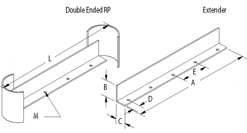 Rackend Protectors by Shelf Master, Inc